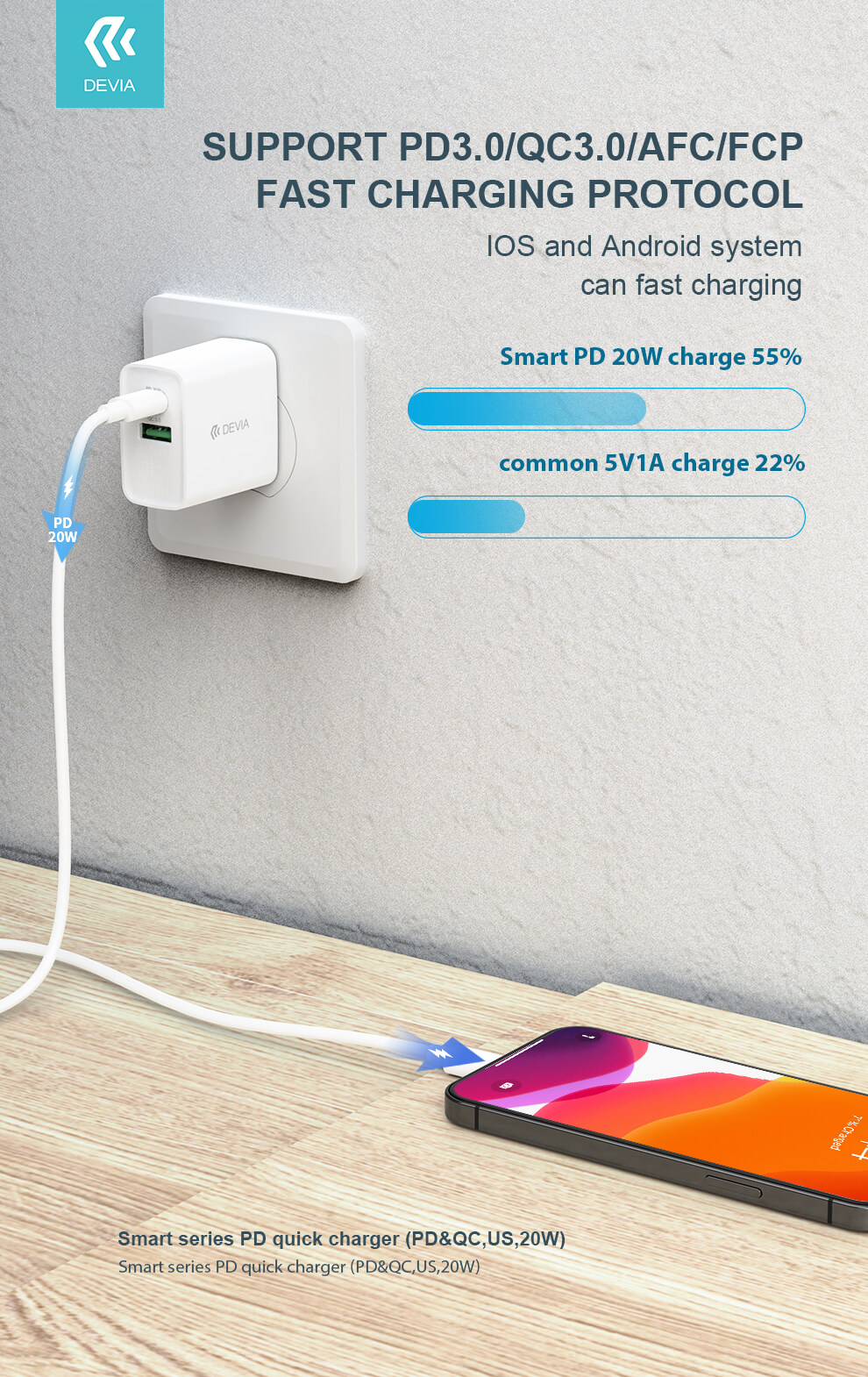 PD quick charger information